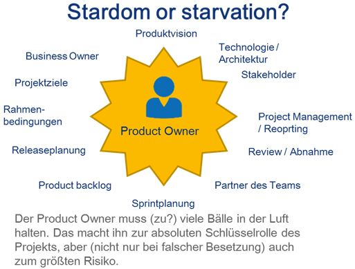 Product OWener star.jpg